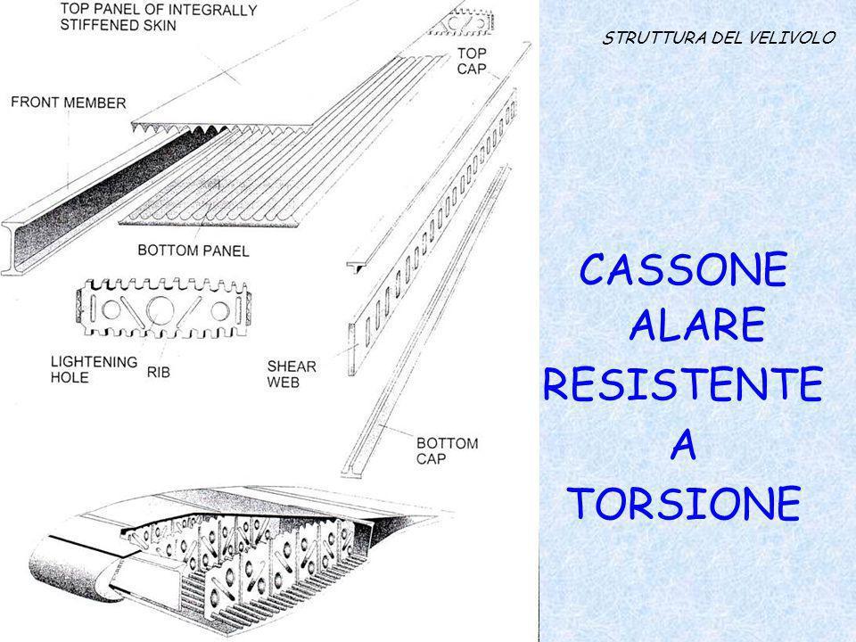 STRUTTURA DEL VELIVOLO CASSONE ALARE RESISTENTE A TORSIONE