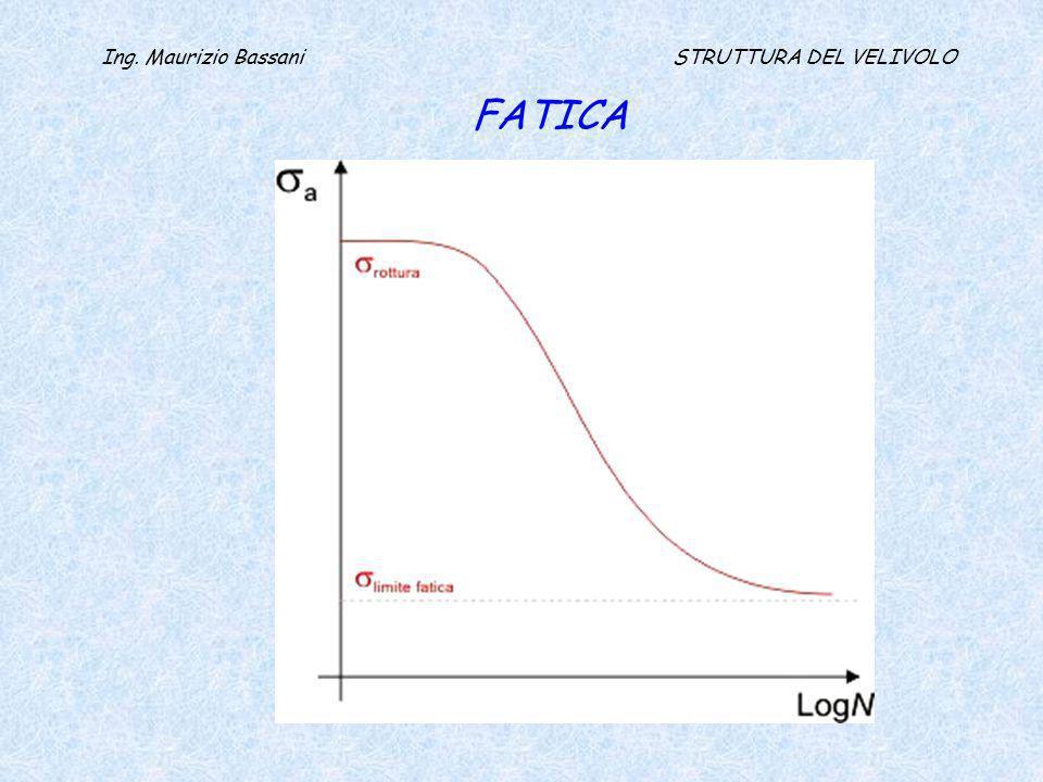 Ing. Maurizio Bassani STRUTTURA DEL VELIVOLO FATICA
