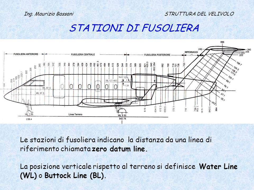 Ing. Maurizio Bassani STRUTTURA DEL VELIVOLO STATIONI DI FUSOLIERA Le stazioni di fusoliera indicano la distanza da una linea di riferimento chiamata