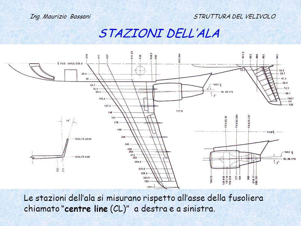 Ing. Maurizio Bassani STRUTTURA DEL VELIVOLO STAZIONI DELLALA Le stazioni dellala si misurano rispetto allasse della fusoliera chiamato centre line (C