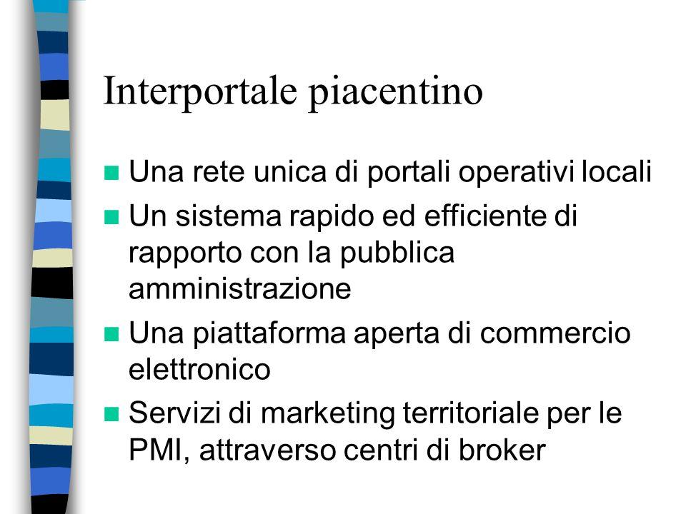 Servizi alle imprese I servizi telematici come vantaggio competitivo Un nuovo rapporto tra pubblico e privato Una politica di e.commerce per le PMI La promozione ed il marketing territoriale