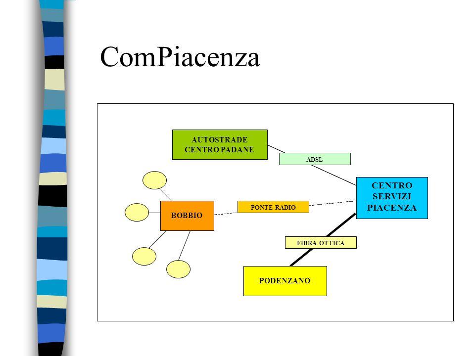 ComPiacenza Potenziare il centro servizi per la gestione della videoconferenzaPotenziare le dorsali con Podenzano, Bobbio, Cremona con tecniche eterogeneePreparare larea piacentina allInternet veloce