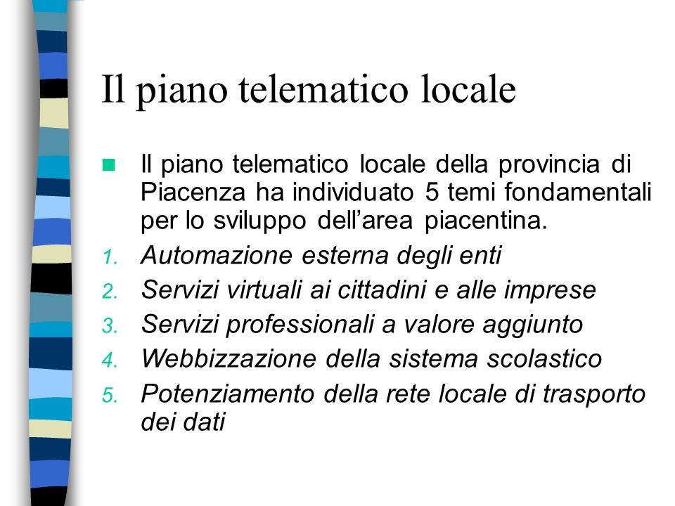 Il piano telematico locale Il piano telematico locale della provincia di Piacenza ha individuato 5 temi fondamentali per lo sviluppo dellarea piacentina.