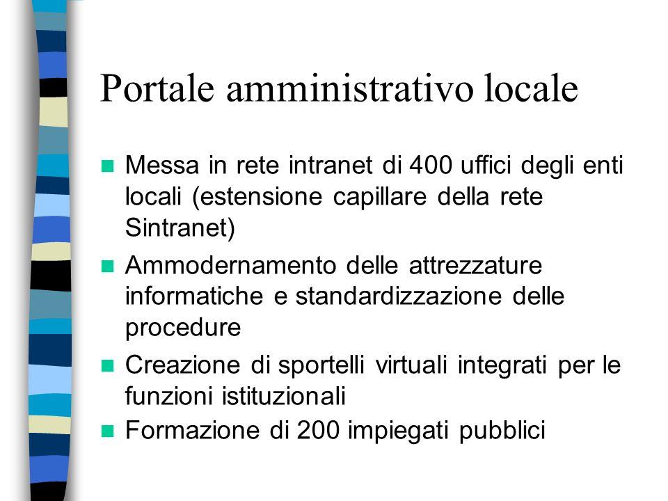 Le 5 azioni progettuali Portale amministrativo locale Chiama Piacenza Interportale Piacentino Web college ComPiacenza