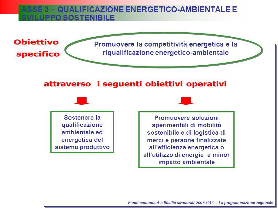 Fondi comunitari a finalità strutturali 2007-2013 – La programmazione regionale ASSE 3 – QUALIFICAZIONE ENERGETICO-AMBIENTALE E SVILUPPO SOSTENIBILE Sostenere la qualificazione ambientale ed energetica del sistema produttivo Promuovere soluzioni sperimentali di mobilità sostenibile e di logistica di merci e persone finalizzate allefficienza energetica o allutilizzo di energie a minor impatto ambientale Promuovere la competitività energetica e la riqualificazione energetico-ambientale