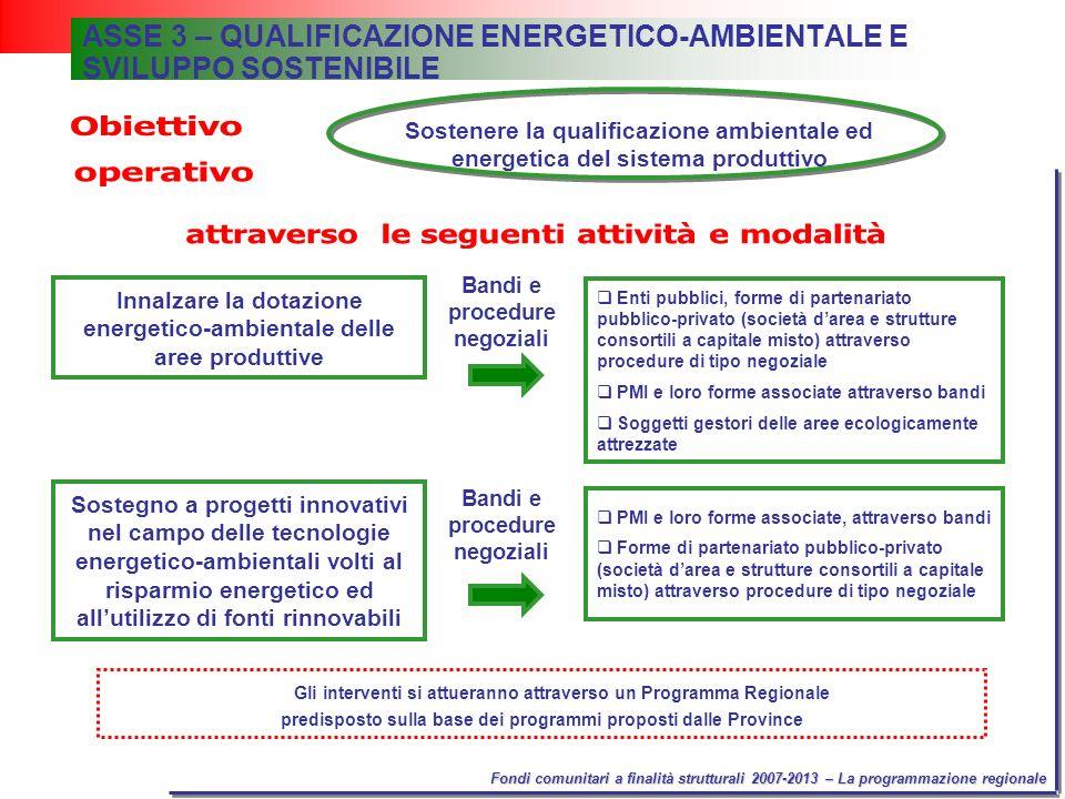 Fondi comunitari a finalità strutturali 2007-2013 – La programmazione regionale ASSE 3 – QUALIFICAZIONE ENERGETICO-AMBIENTALE E SVILUPPO SOSTENIBILE Innalzare la dotazione energetico-ambientale delle aree produttive Bandi e procedure negoziali Sostenere la qualificazione ambientale ed energetica del sistema produttivo Sostegno a progetti innovativi nel campo delle tecnologie energetico-ambientali volti al risparmio energetico ed allutilizzo di fonti rinnovabili Enti pubblici, forme di partenariato pubblico-privato (società darea e strutture consortili a capitale misto) attraverso procedure di tipo negoziale PMI e loro forme associate attraverso bandi Soggetti gestori delle aree ecologicamente attrezzate PMI e loro forme associate, attraverso bandi Forme di partenariato pubblico-privato (società darea e strutture consortili a capitale misto) attraverso procedure di tipo negoziale Bandi e procedure negoziali Gli interventi si attueranno attraverso un Programma Regionale predisposto sulla base dei programmi proposti dalle Province
