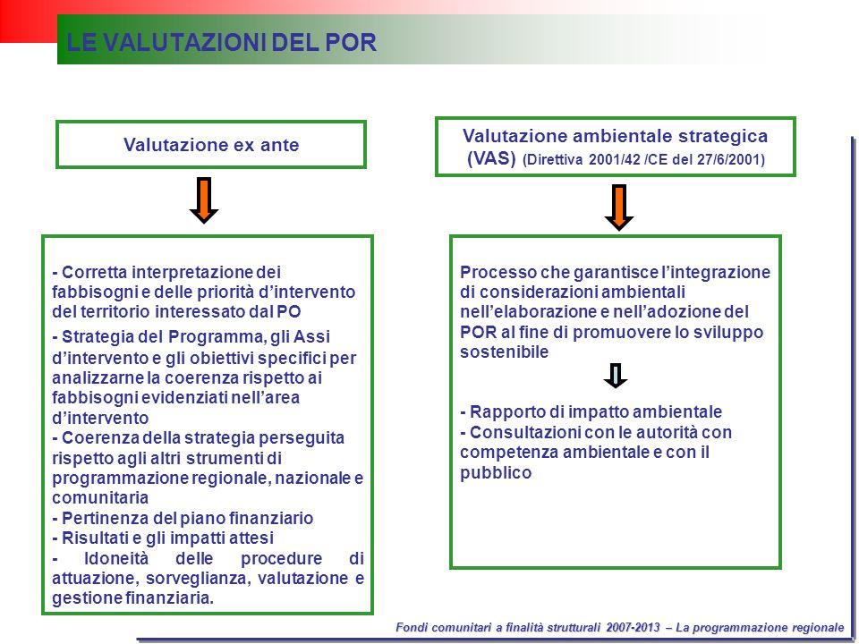 Fondi comunitari a finalità strutturali 2007-2013 – La programmazione regionale LE VALUTAZIONI DEL POR Valutazione ex ante Valutazione ambientale strategica (VAS) (Direttiva 2001/42 /CE del 27/6/2001) - Corretta interpretazione dei fabbisogni e delle priorità dintervento del territorio interessato dal PO - Strategia del Programma, gli Assi dintervento e gli obiettivi specifici per analizzarne la coerenza rispetto ai fabbisogni evidenziati nellarea dintervento - Coerenza della strategia perseguita rispetto agli altri strumenti di programmazione regionale, nazionale e comunitaria - Pertinenza del piano finanziario - Risultati e gli impatti attesi - Idoneità delle procedure di attuazione, sorveglianza, valutazione e gestione finanziaria.