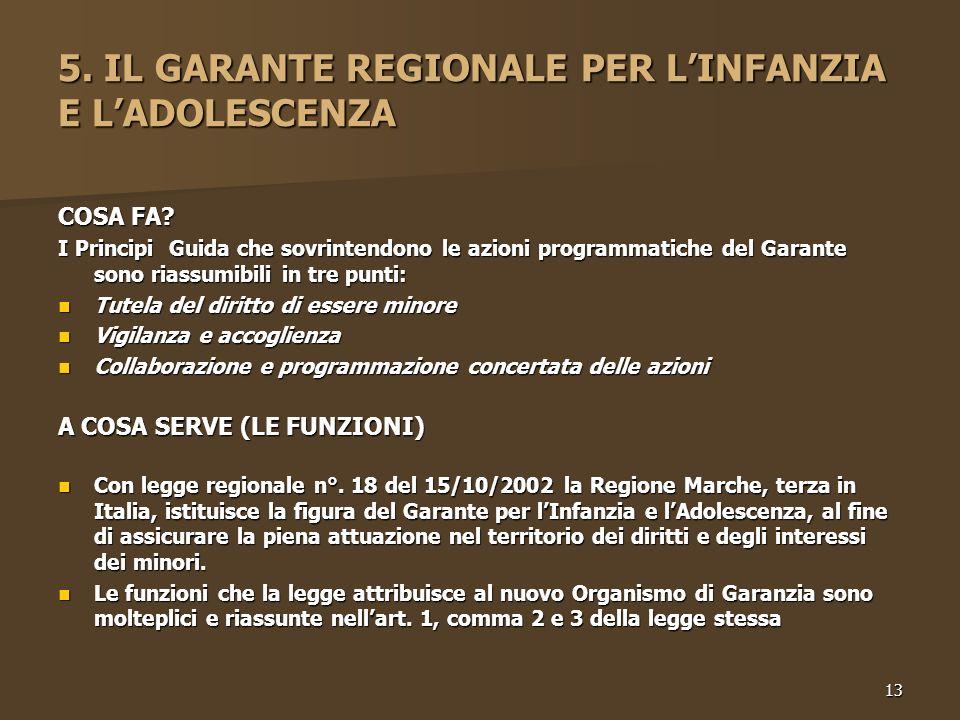 13 5. IL GARANTE REGIONALE PER LINFANZIA E LADOLESCENZA COSA FA.