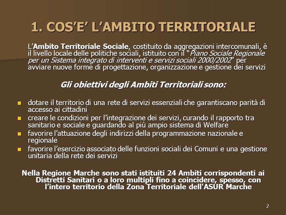 2 1. COSE LAMBITO TERRITORIALE LAmbito Territoriale Sociale, costituito da aggregazioni intercomunali, è il livello locale delle politiche sociali, is