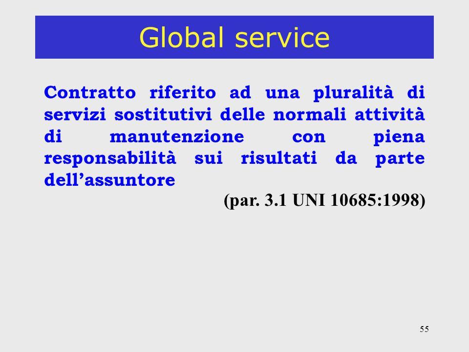 55 Global service Contratto riferito ad una pluralità di servizi sostitutivi delle normali attività di manutenzione con piena responsabilità sui risultati da parte dellassuntore (par.