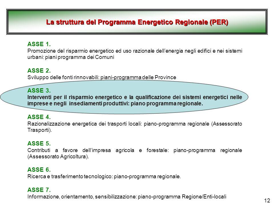 11 Con la introduzione della legge 23 dicembre 2004, n.26 la Regione ha voluto porre lefondamenta per la costruzione di una nuova strategia di politica energetica regionale nella direzione dello sviluppo sostenibile.