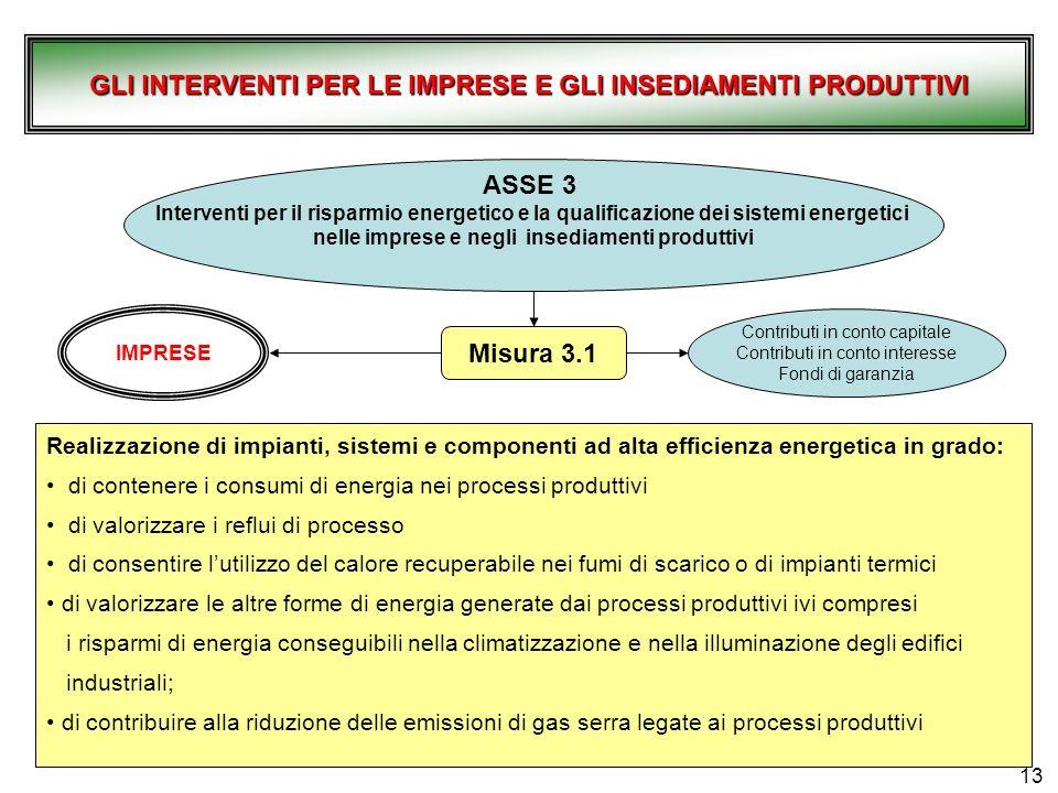 12 ASSE 1.