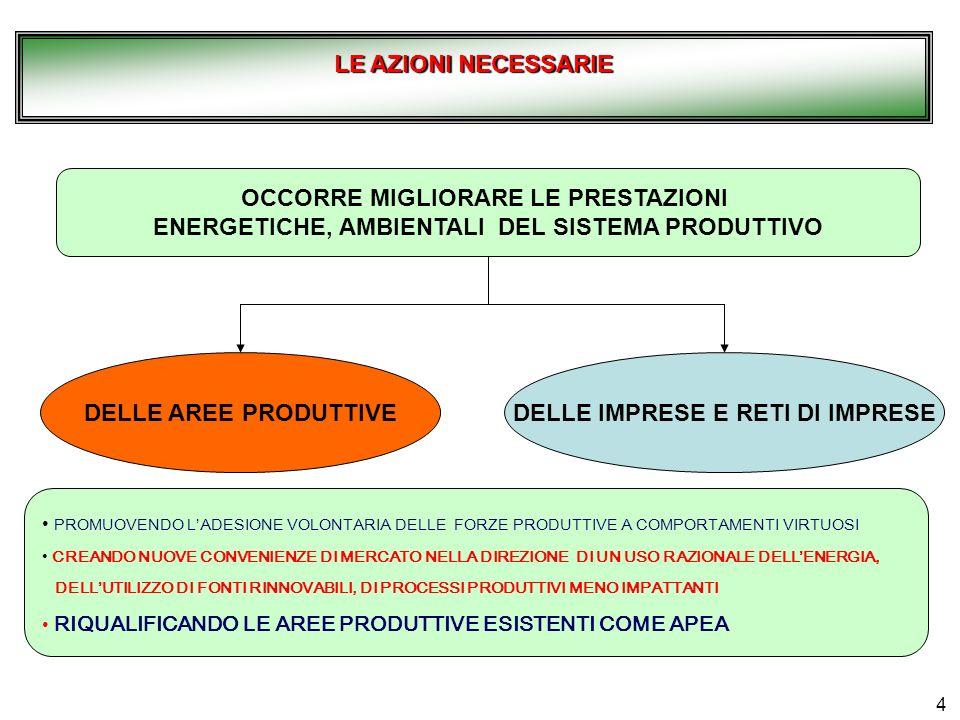 14 ASSE 3 Interventi per il risparmio energetico e la qualificazione dei sistemi energetici nelle imprese e negli insediamenti produttivi: piano programma regionale.