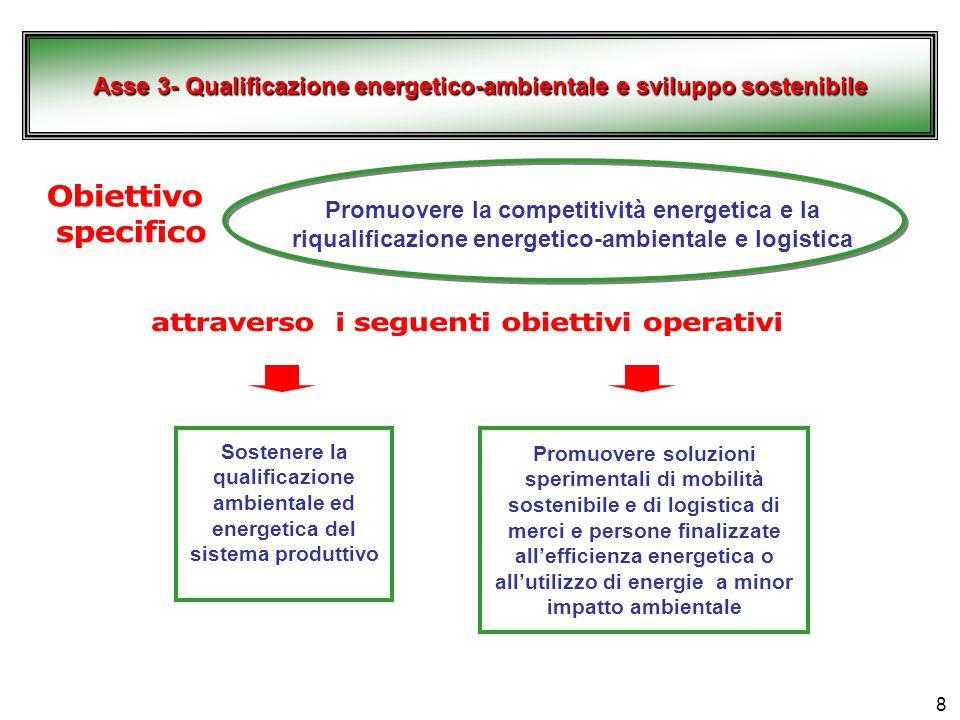 Giunta Regionale Direzione Generale Attività Produttive, Commercio, Turismo Grazie per lattenzione