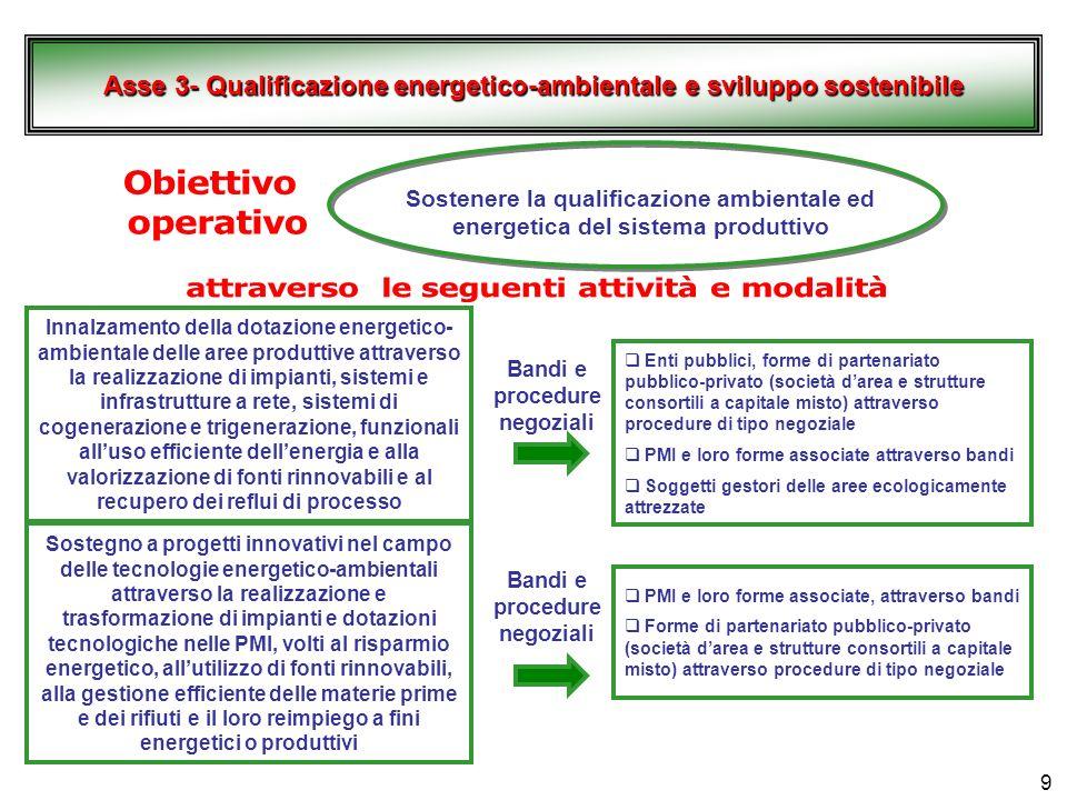 8 Sostenere la qualificazione ambientale ed energetica del sistema produttivo Promuovere soluzioni sperimentali di mobilità sostenibile e di logistica di merci e persone finalizzate allefficienza energetica o allutilizzo di energie a minor impatto ambientale Promuovere la competitività energetica e la riqualificazione energetico-ambientale e logistica Asse 3- Qualificazione energetico-ambientale e sviluppo sostenibile