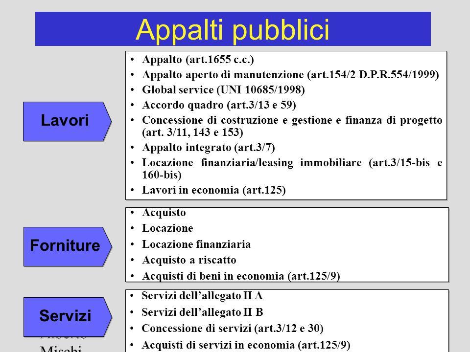 Alberto Mischi Lavori Forniture Servizi Appalto (art.1655 c.c.) Appalto aperto di manutenzione (art.154/2 D.P.R.554/1999) Global service (UNI 10685/19