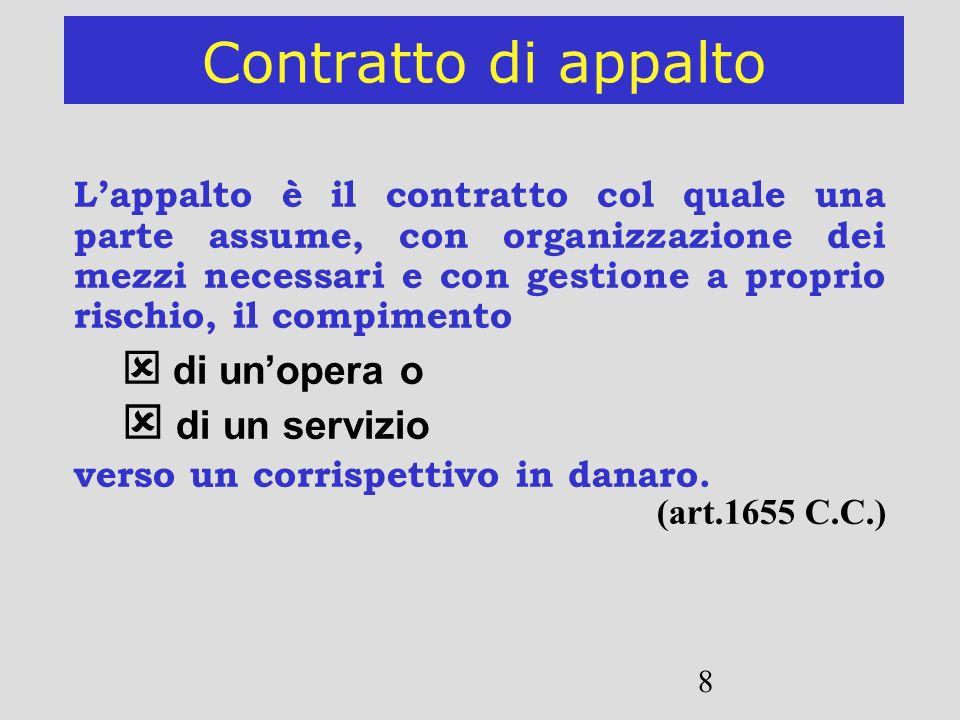 8 Contratto di appalto Lappalto è il contratto col quale una parte assume, con organizzazione dei mezzi necessari e con gestione a proprio rischio, il