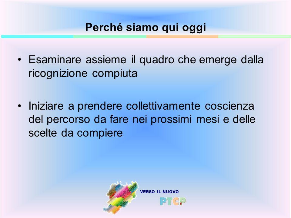 VERSO IL NUOVO Il sistema insediativo a Piacenza (migliaia di mq.) 20002006Var.Var.