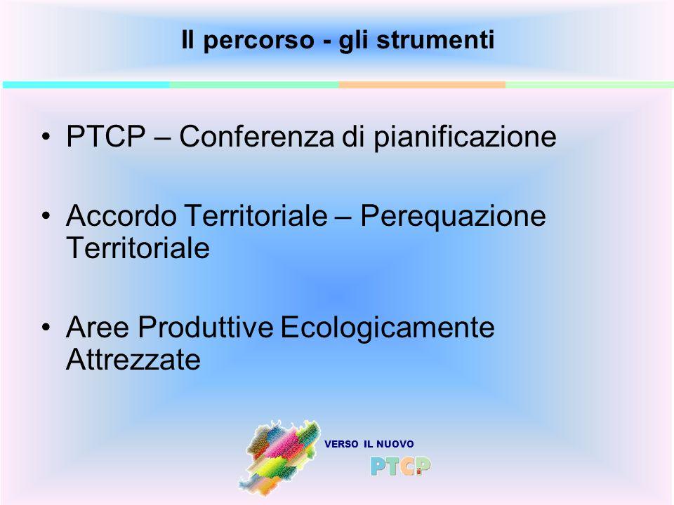 VERSO IL NUOVO Il percorso - gli strumenti PTCP – Conferenza di pianificazione Accordo Territoriale – Perequazione Territoriale Aree Produttive Ecolog