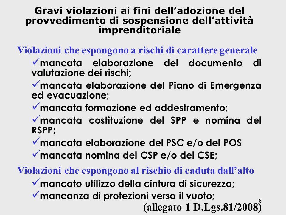 8 Gravi violazioni ai fini delladozione del provvedimento di sospensione dellattività imprenditoriale Violazioni che espongono a rischi di carattere g