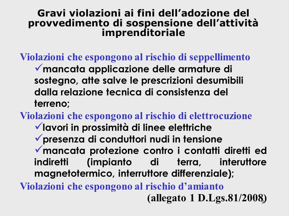 9 Gravi violazioni ai fini delladozione del provvedimento di sospensione dellattività imprenditoriale Violazioni che espongono al rischio di seppellim