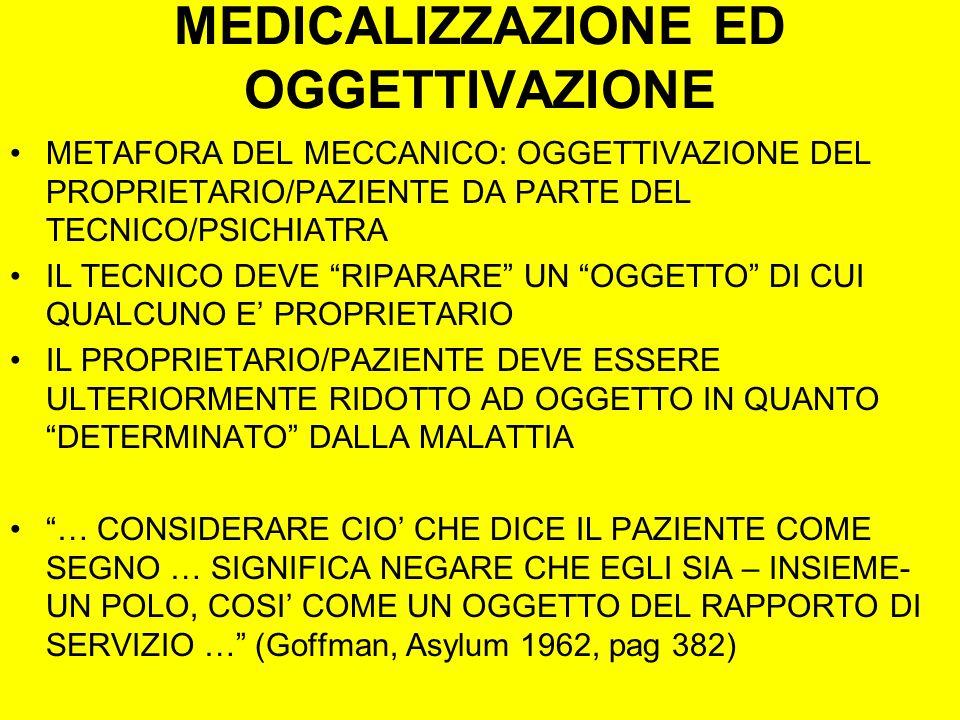 MEDICALIZZAZIONE ED OGGETTIVAZIONE METAFORA DEL MECCANICO: OGGETTIVAZIONE DEL PROPRIETARIO/PAZIENTE DA PARTE DEL TECNICO/PSICHIATRA IL TECNICO DEVE RIPARARE UN OGGETTO DI CUI QUALCUNO E PROPRIETARIO IL PROPRIETARIO/PAZIENTE DEVE ESSERE ULTERIORMENTE RIDOTTO AD OGGETTO IN QUANTO DETERMINATO DALLA MALATTIA … CONSIDERARE CIO CHE DICE IL PAZIENTE COME SEGNO … SIGNIFICA NEGARE CHE EGLI SIA – INSIEME- UN POLO, COSI COME UN OGGETTO DEL RAPPORTO DI SERVIZIO … (Goffman, Asylum 1962, pag 382)