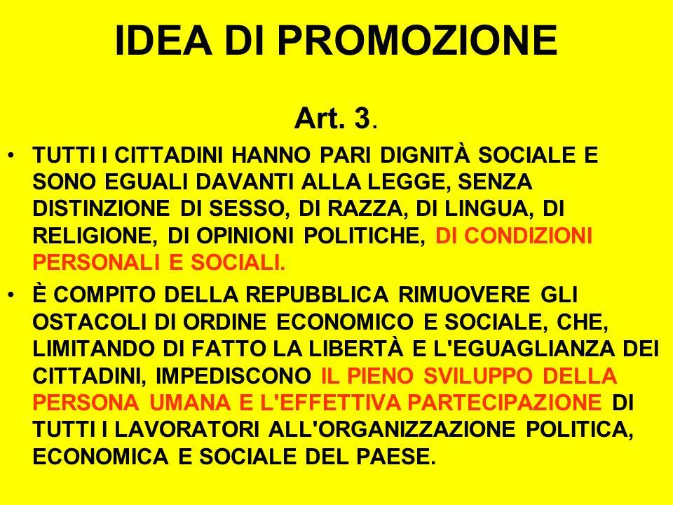 IDEA DI PROMOZIONE Art.3.