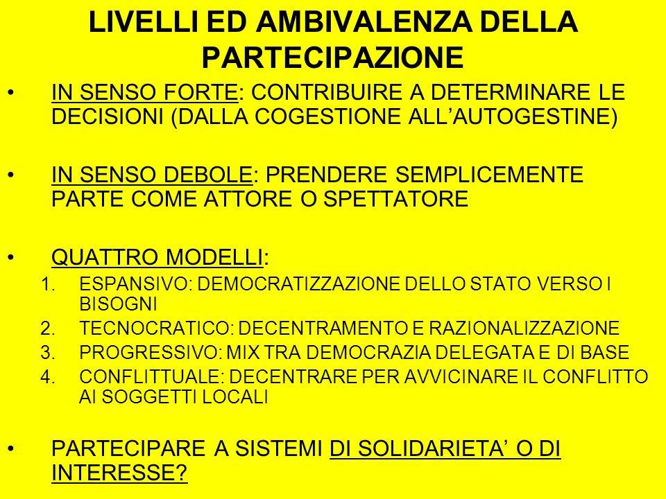LIVELLI ED AMBIVALENZA DELLA PARTECIPAZIONE IN SENSO FORTE: CONTRIBUIRE A DETERMINARE LE DECISIONI (DALLA COGESTIONE ALLAUTOGESTINE) IN SENSO DEBOLE: PRENDERE SEMPLICEMENTE PARTE COME ATTORE O SPETTATORE QUATTRO MODELLI: 1.ESPANSIVO: DEMOCRATIZZAZIONE DELLO STATO VERSO I BISOGNI 2.TECNOCRATICO: DECENTRAMENTO E RAZIONALIZZAZIONE 3.PROGRESSIVO: MIX TRA DEMOCRAZIA DELEGATA E DI BASE 4.CONFLITTUALE: DECENTRARE PER AVVICINARE IL CONFLITTO AI SOGGETTI LOCALI PARTECIPARE A SISTEMI DI SOLIDARIETA O DI INTERESSE?