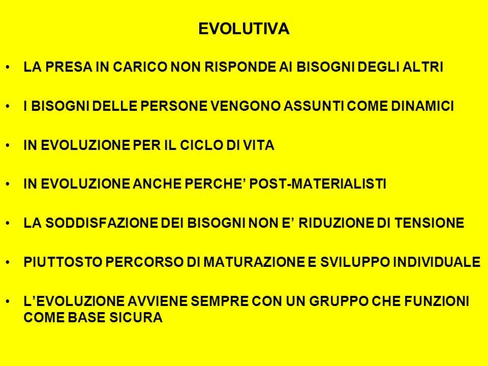 EVOLUTIVA LA PRESA IN CARICO NON RISPONDE AI BISOGNI DEGLI ALTRI I BISOGNI DELLE PERSONE VENGONO ASSUNTI COME DINAMICI IN EVOLUZIONE PER IL CICLO DI VITA IN EVOLUZIONE ANCHE PERCHE POST-MATERIALISTI LA SODDISFAZIONE DEI BISOGNI NON E RIDUZIONE DI TENSIONE PIUTTOSTO PERCORSO DI MATURAZIONE E SVILUPPO INDIVIDUALE LEVOLUZIONE AVVIENE SEMPRE CON UN GRUPPO CHE FUNZIONI COME BASE SICURA