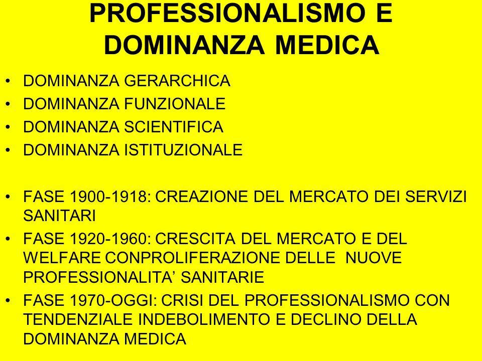 PROFESSIONALISMO E DOMINANZA MEDICA DOMINANZA GERARCHICA DOMINANZA FUNZIONALE DOMINANZA SCIENTIFICA DOMINANZA ISTITUZIONALE FASE 1900-1918: CREAZIONE DEL MERCATO DEI SERVIZI SANITARI FASE 1920-1960: CRESCITA DEL MERCATO E DEL WELFARE CONPROLIFERAZIONE DELLE NUOVE PROFESSIONALITA SANITARIE FASE 1970-OGGI: CRISI DEL PROFESSIONALISMO CON TENDENZIALE INDEBOLIMENTO E DECLINO DELLA DOMINANZA MEDICA