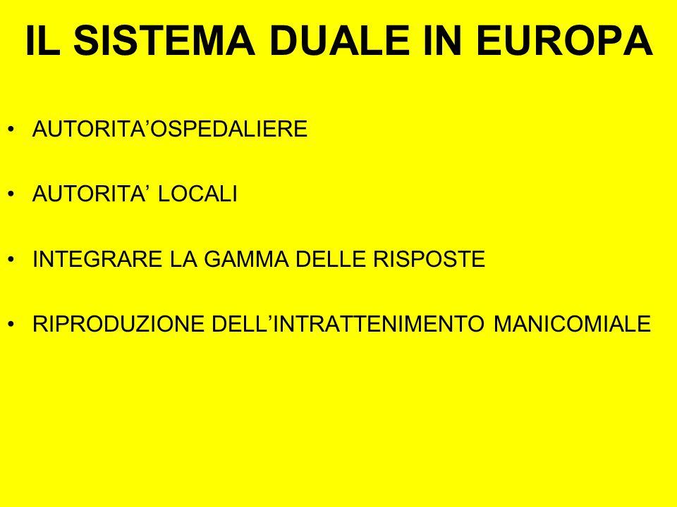 IL SISTEMA DUALE IN EUROPA AUTORITAOSPEDALIERE AUTORITA LOCALI INTEGRARE LA GAMMA DELLE RISPOSTE RIPRODUZIONE DELLINTRATTENIMENTO MANICOMIALE