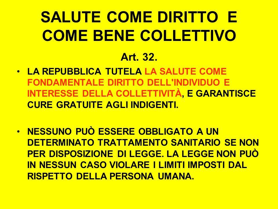 SALUTE COME DIRITTO E COME BENE COLLETTIVO Art.32.