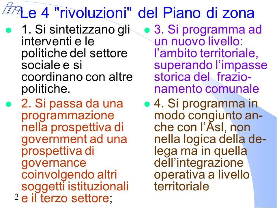 3 Le 5 fasi programmatorie delineate nelle linee guida 1.