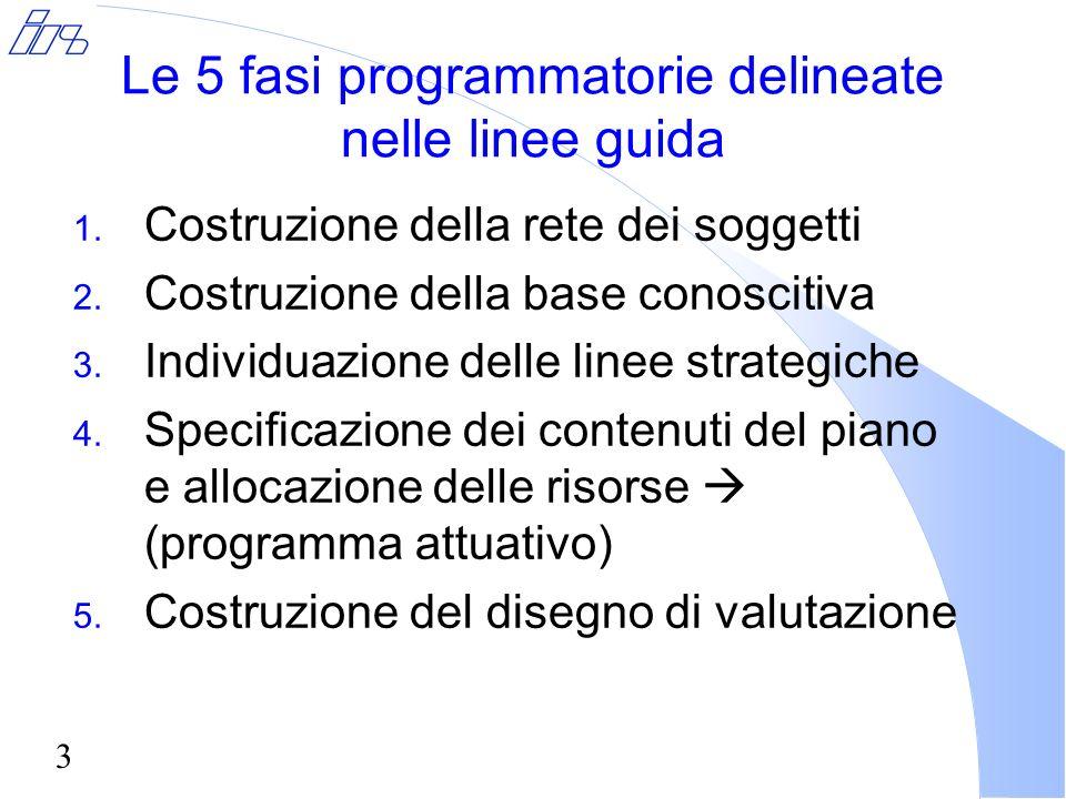 4 Le finalità del rapporto di valutazione 1.