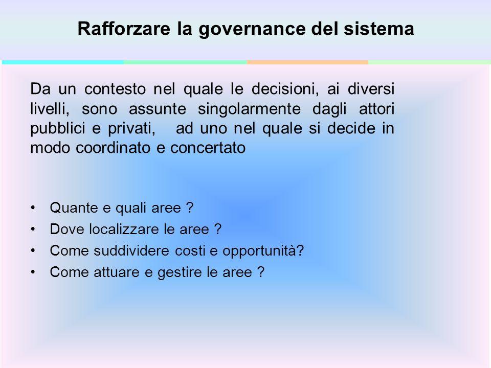 Fare clic per modificare gli stili del testo dello schema Secondo livello Terzo livello Quarto livello Quinto livello 10 Rafforzare la governance del sistema Quante e quali aree .