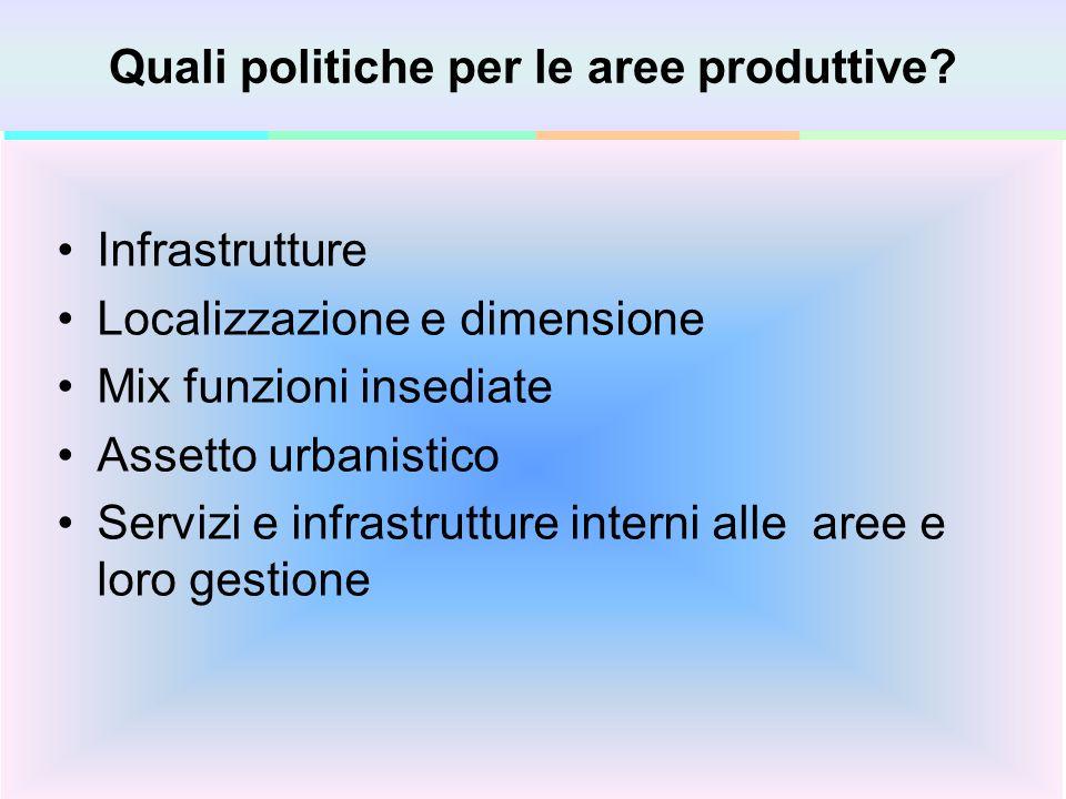Fare clic per modificare gli stili del testo dello schema Secondo livello Terzo livello Quarto livello Quinto livello 5 Quali politiche per le aree produttive.
