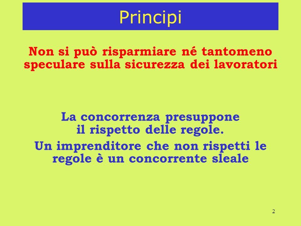 2 Principi Non si può risparmiare né tantomeno speculare sulla sicurezza dei lavoratori La concorrenza presuppone il rispetto delle regole.