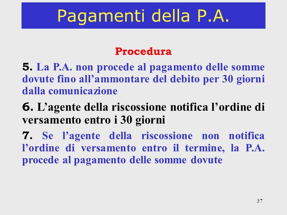37 Pagamenti della P.A. Procedura 5. La P.A. non procede al pagamento delle somme dovute fino allammontare del debito per 30 giorni dalla comunicazion