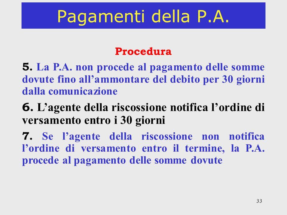 33 Pagamenti della P.A. Procedura 5. La P.A. non procede al pagamento delle somme dovute fino allammontare del debito per 30 giorni dalla comunicazion