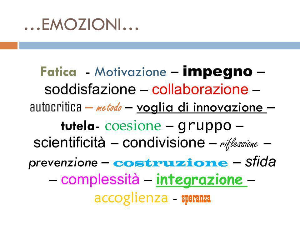 …EMOZIONI… Fatica - Motivazione – impegno – soddisfazione – collaborazione – autocritica – metodo – voglia di innovazione – tutela- coesione – gruppo