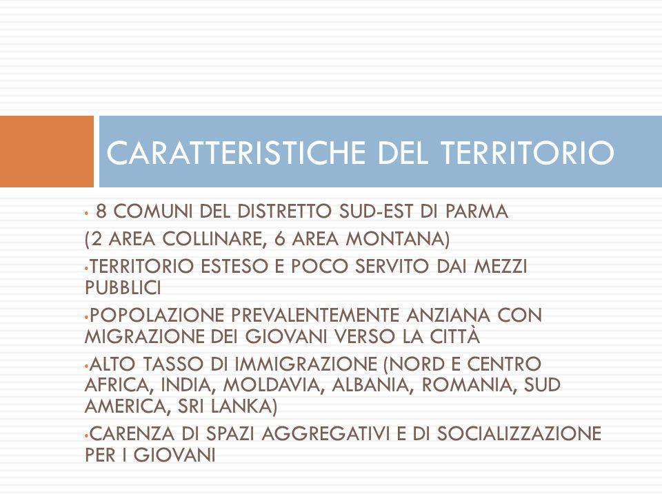 8 COMUNI DEL DISTRETTO SUD-EST DI PARMA (2 AREA COLLINARE, 6 AREA MONTANA) TERRITORIO ESTESO E POCO SERVITO DAI MEZZI PUBBLICI POPOLAZIONE PREVALENTEM