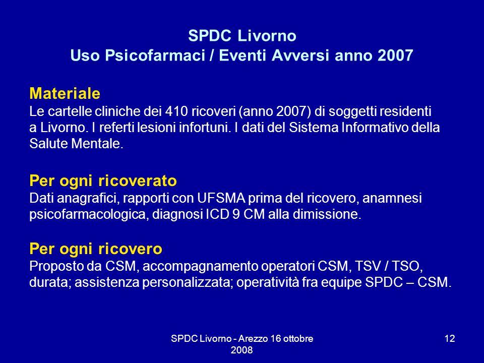 SPDC Livorno - Arezzo 16 ottobre 2008 12 SPDC Livorno Uso Psicofarmaci / Eventi Avversi anno 2007 Materiale Le cartelle cliniche dei 410 ricoveri (ann
