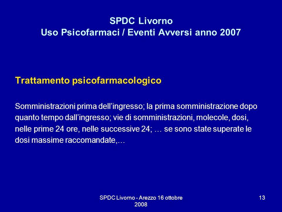 SPDC Livorno - Arezzo 16 ottobre 2008 13 SPDC Livorno Uso Psicofarmaci / Eventi Avversi anno 2007 Trattamento psicofarmacologico Somministrazioni prim