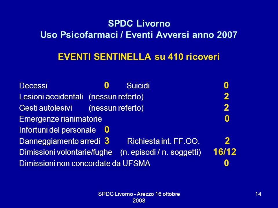 SPDC Livorno - Arezzo 16 ottobre 2008 14 SPDC Livorno Uso Psicofarmaci / Eventi Avversi anno 2007 EVENTI SENTINELLA su 410 ricoveri Decessi 0 Suicidi