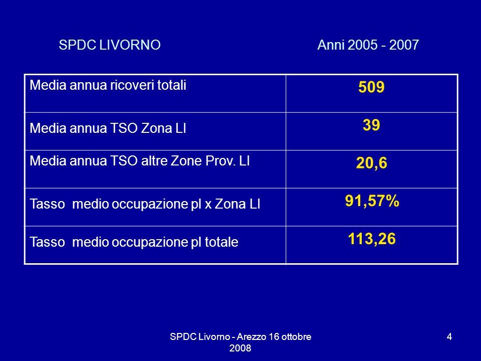 SPDC Livorno - Arezzo 16 ottobre 2008 4 SPDC LIVORNO Anni 2005 - 2007 Media annua ricoveri totali 509 Media annua TSO Zona LI 39 Media annua TSO altre