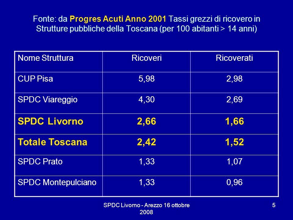 SPDC Livorno - Arezzo 16 ottobre 2008 5 Fonte: da Progres Acuti Anno 2001 Tassi grezzi di ricovero in Strutture pubbliche della Toscana (per 100 abita