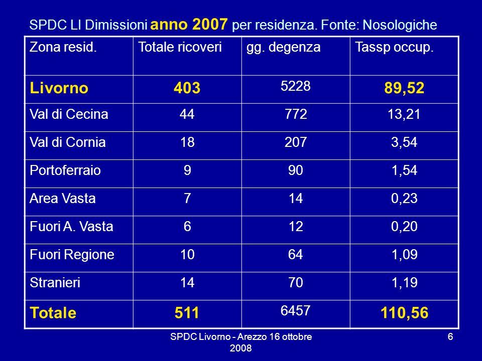 SPDC Livorno - Arezzo 16 ottobre 2008 6 SPDC LI Dimissioni anno 2007 per residenza. Fonte: Nosologiche Zona resid.Totale ricoverigg. degenzaTassp occu