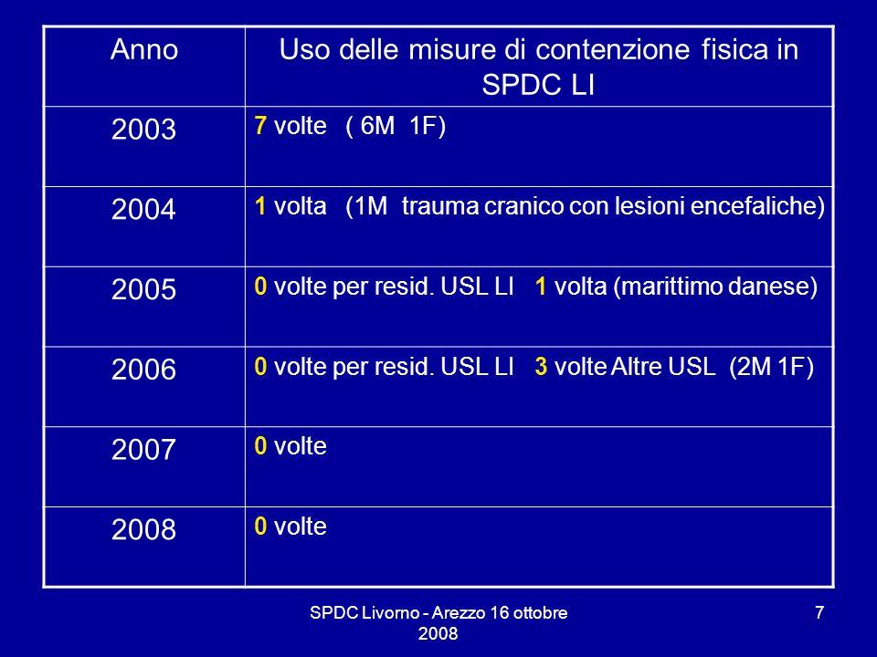 SPDC Livorno - Arezzo 16 ottobre 2008 7 AnnoUso delle misure di contenzione fisica in SPDC LI 2003 7 volte ( 6M 1F) 2004 1 volta (1M trauma cranico co