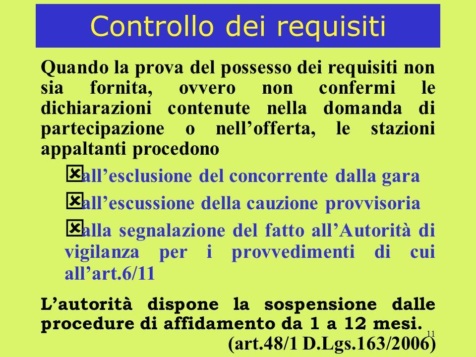 11 Controllo dei requisiti Quando la prova del possesso dei requisiti non sia fornita, ovvero non confermi le dichiarazioni contenute nella domanda di