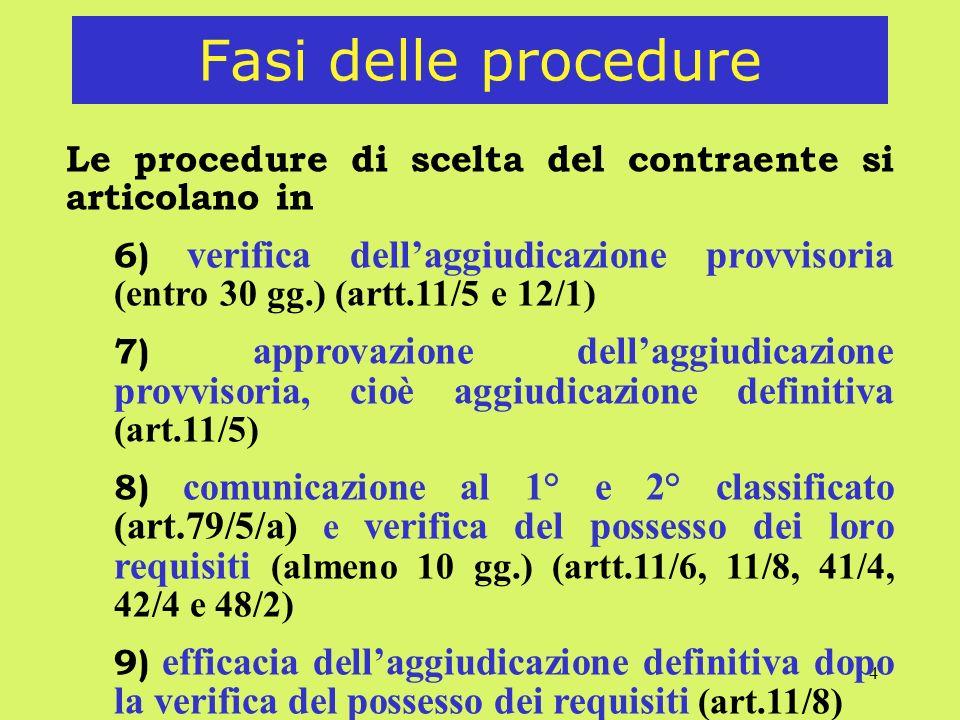 4 Fasi delle procedure Le procedure di scelta del contraente si articolano in 6) verifica dellaggiudicazione provvisoria (entro 30 gg.) (artt.11/5 e 1